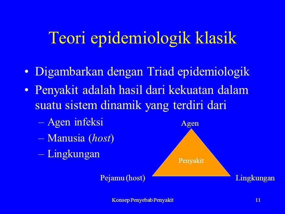 Teori epidemiologik klasik