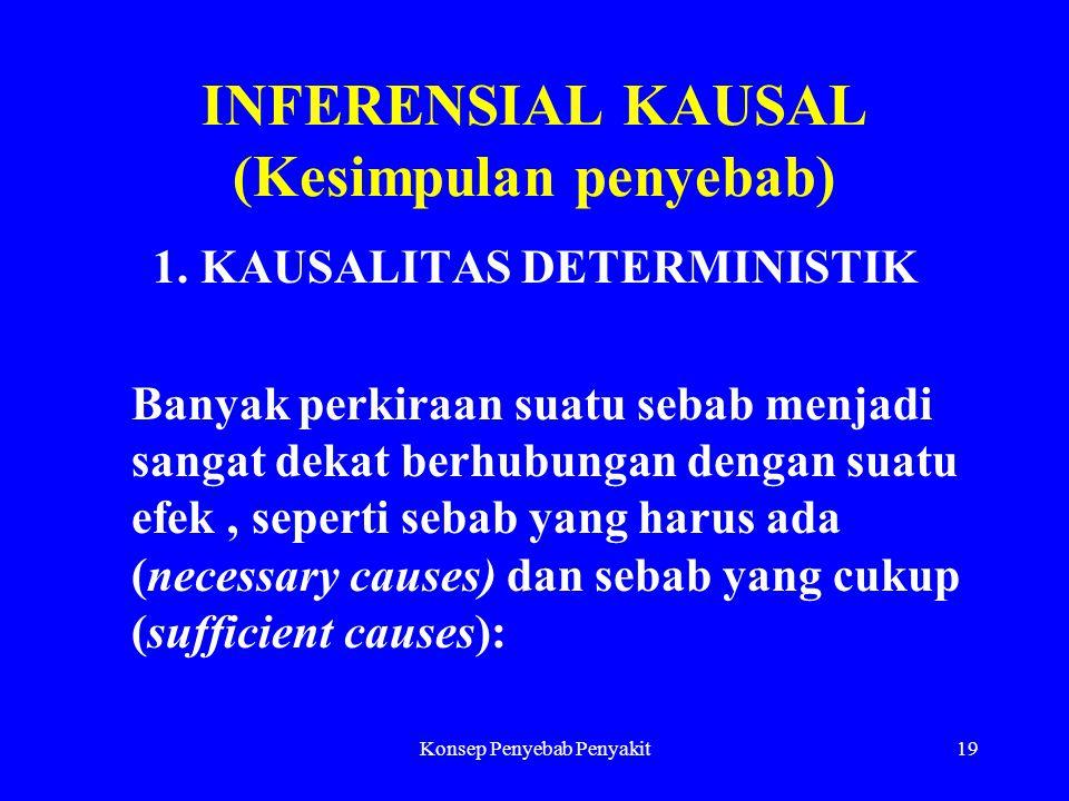 INFERENSIAL KAUSAL (Kesimpulan penyebab)