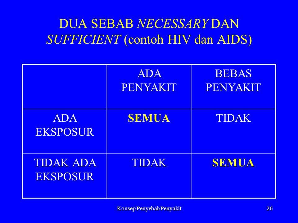 DUA SEBAB NECESSARY DAN SUFFICIENT (contoh HIV dan AIDS)