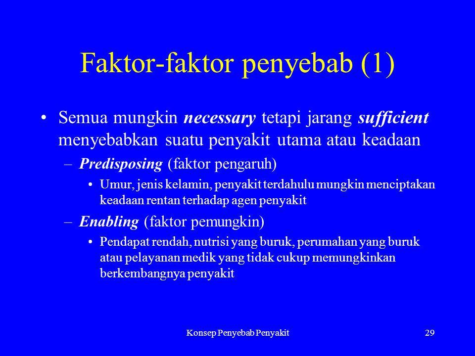 Faktor-faktor penyebab (1)