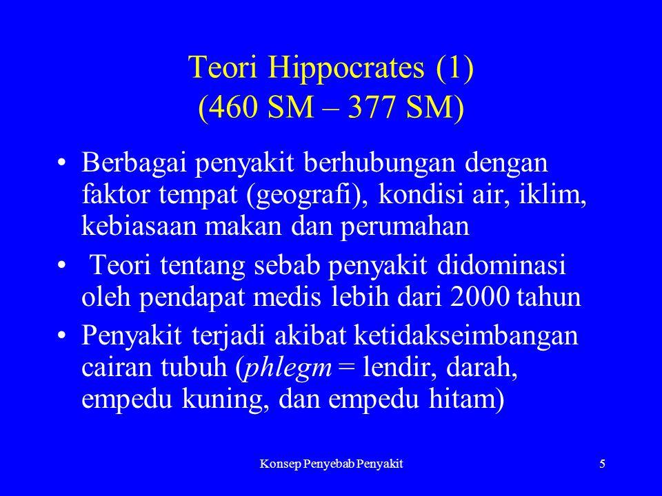 Teori Hippocrates (1) (460 SM – 377 SM)