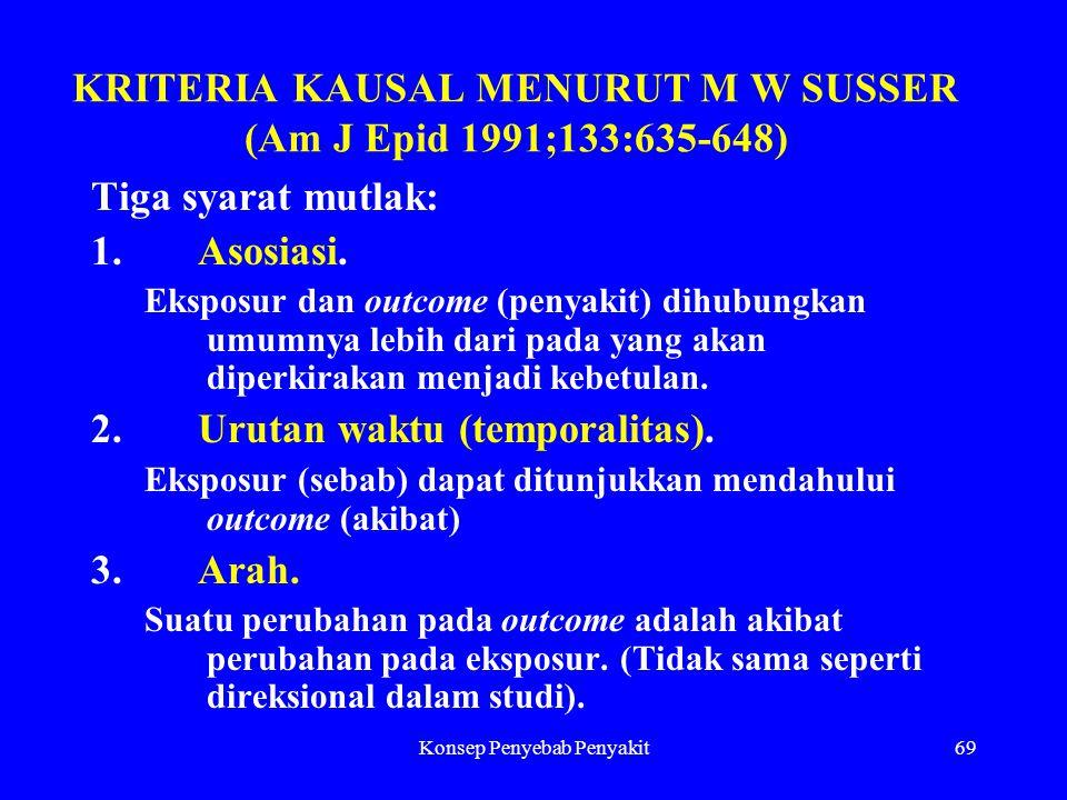 KRITERIA KAUSAL MENURUT M W SUSSER (Am J Epid 1991;133:635-648)