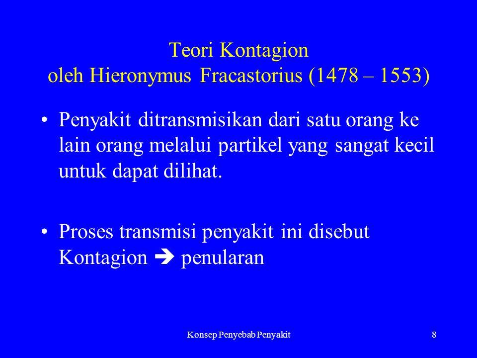Teori Kontagion oleh Hieronymus Fracastorius (1478 – 1553)