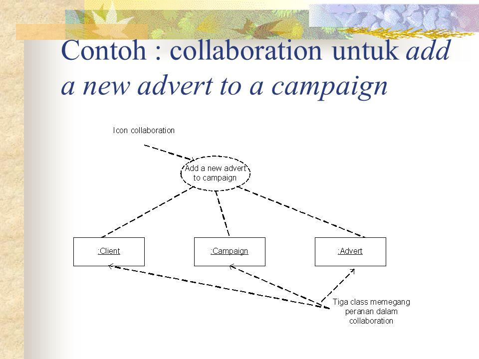 Contoh : collaboration untuk add a new advert to a campaign