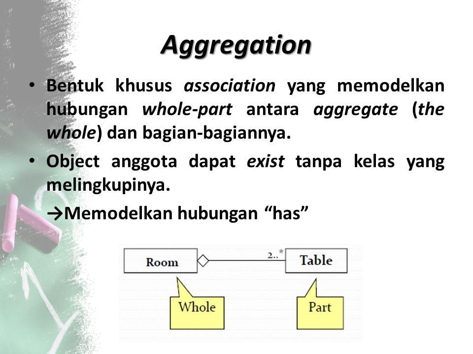 Aggregation Bentuk khusus association yang memodelkan hubungan whole‐part antara aggregate (the whole) dan bagian‐bagiannya.
