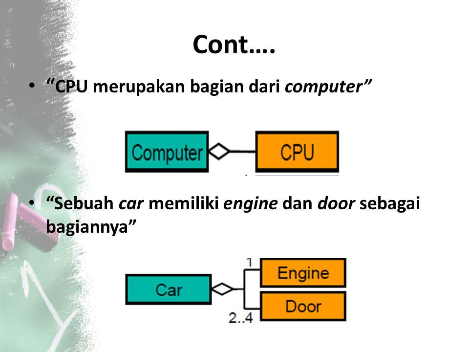Cont…. CPU merupakan bagian dari computer