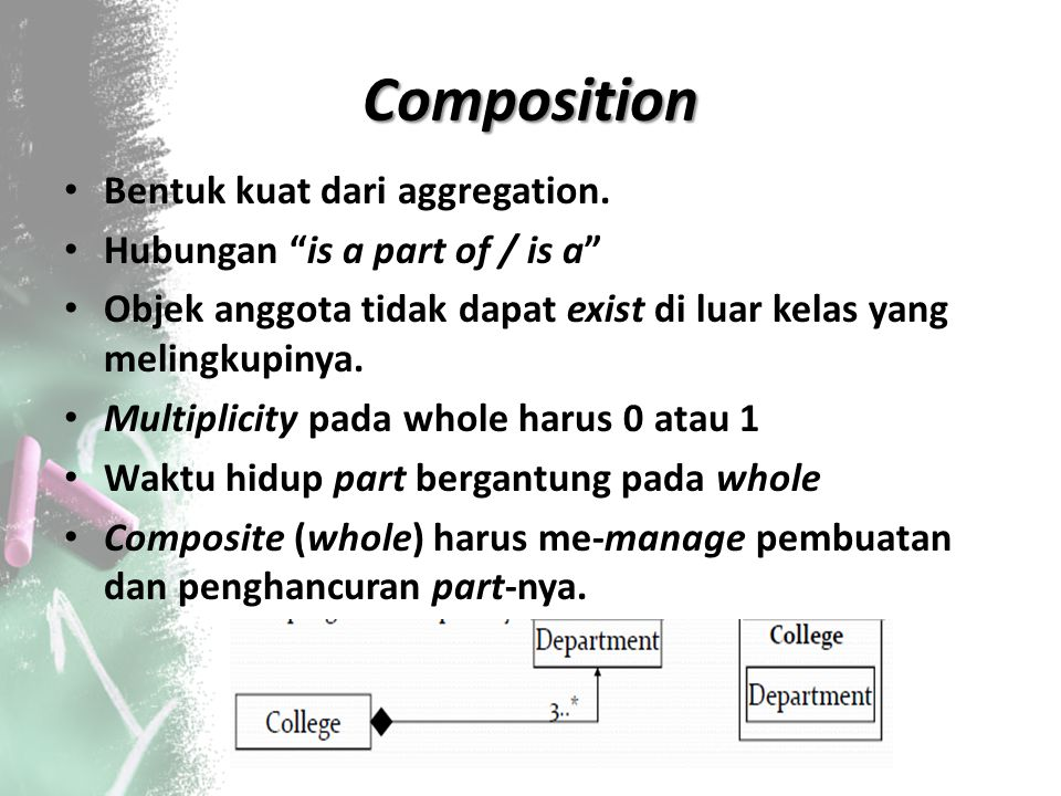 Composition Bentuk kuat dari aggregation.
