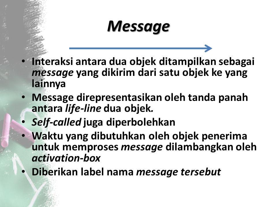 Message Interaksi antara dua objek ditampilkan sebagai message yang dikirim dari satu objek ke yang lainnya.