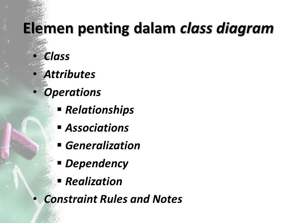 Elemen penting dalam class diagram