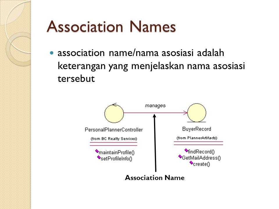 Association Names association name/nama asosiasi adalah keterangan yang menjelaskan nama asosiasi tersebut.