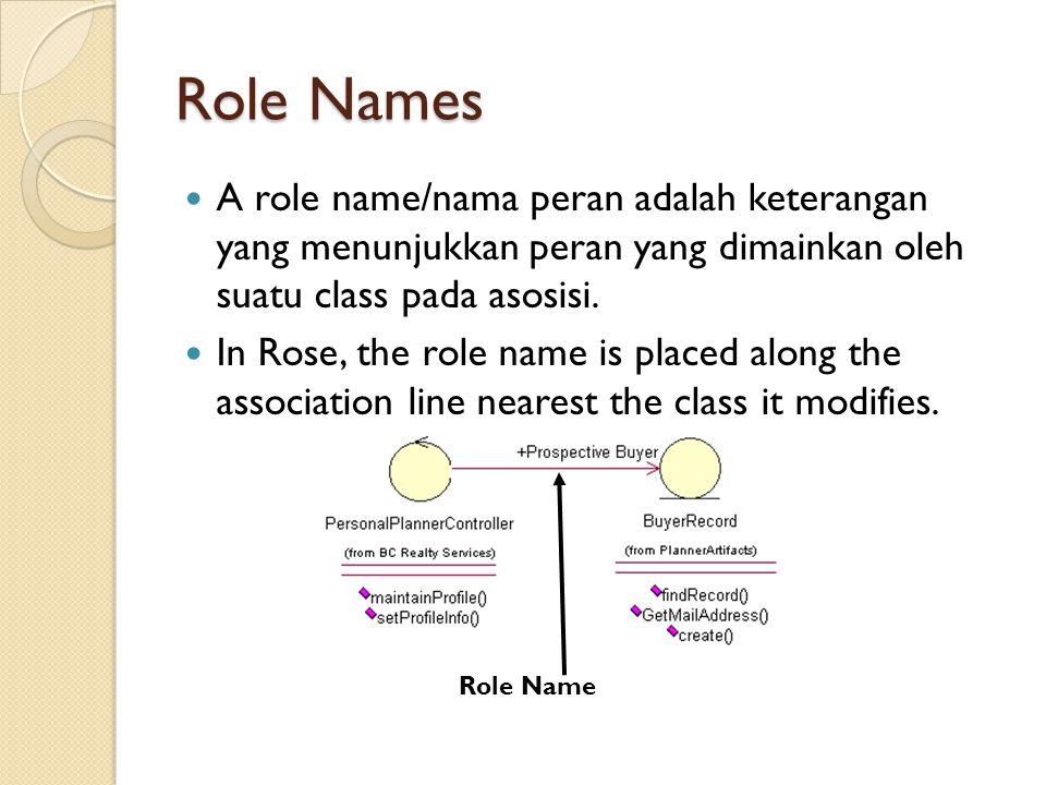 Role Names A role name/nama peran adalah keterangan yang menunjukkan peran yang dimainkan oleh suatu class pada asosisi.