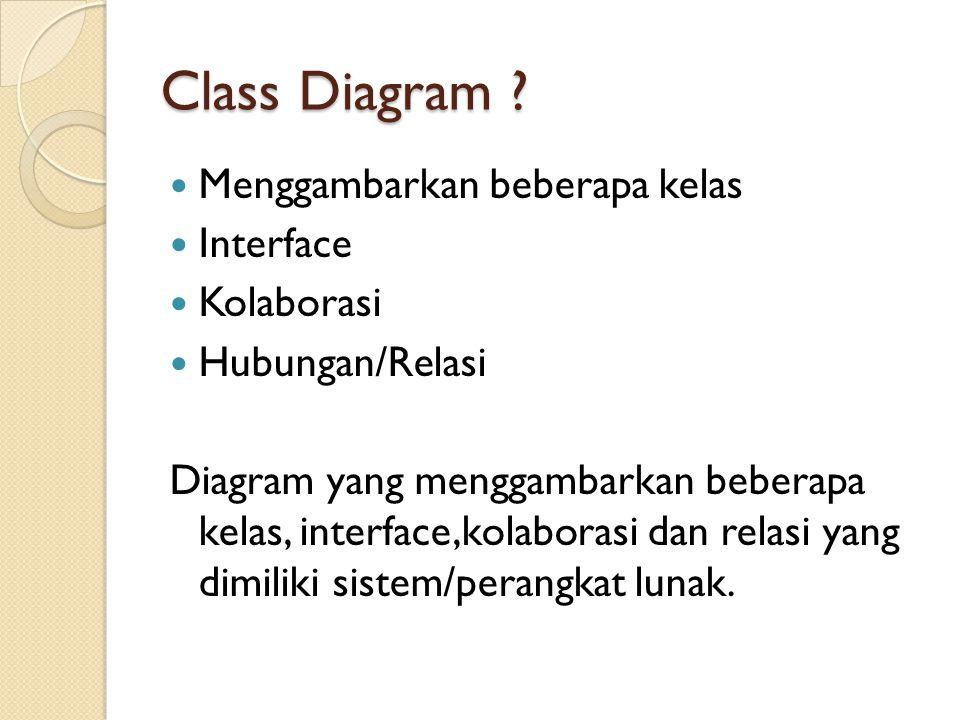 Class Diagram Menggambarkan beberapa kelas Interface Kolaborasi