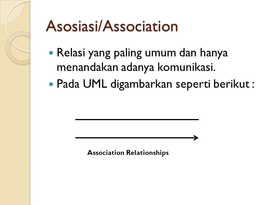 Asosiasi/Association
