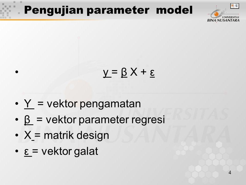Pengujian parameter model