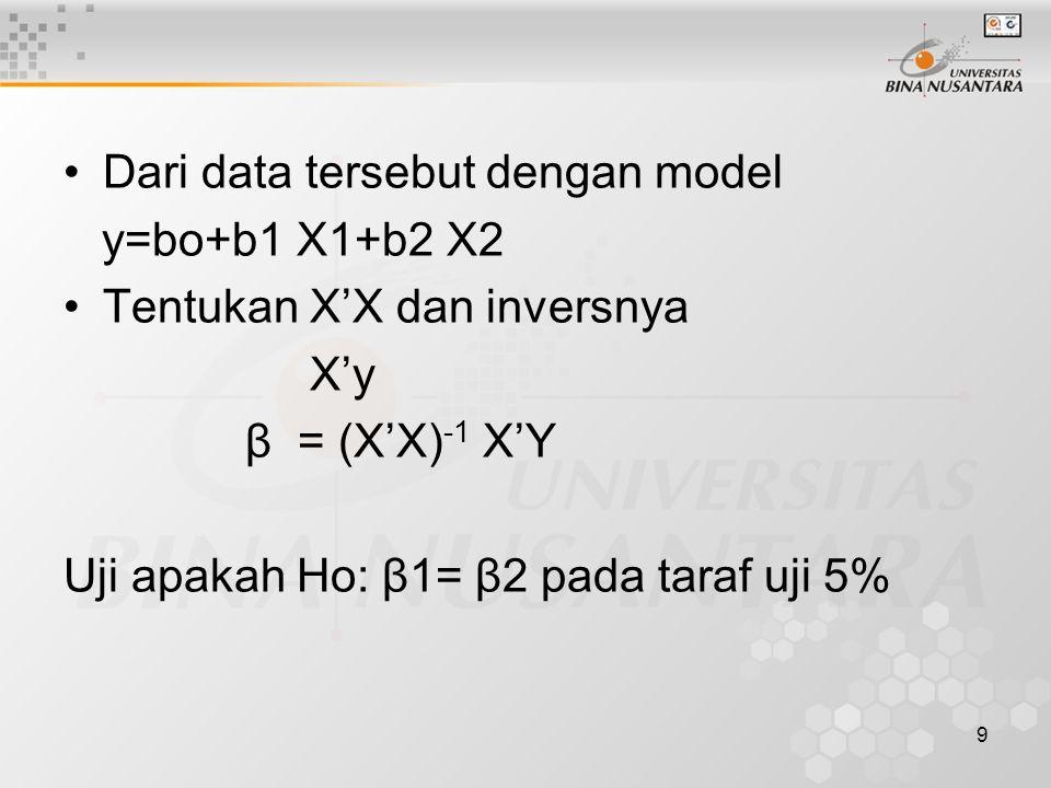 Dari data tersebut dengan model
