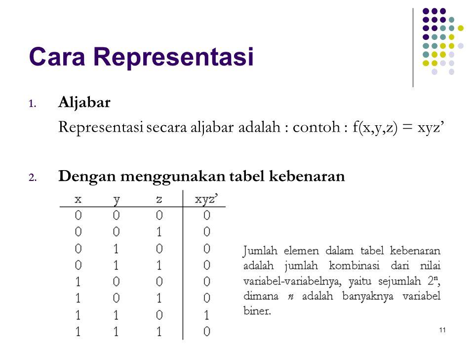 Cara Representasi Aljabar