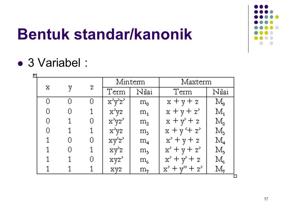Bentuk standar/kanonik