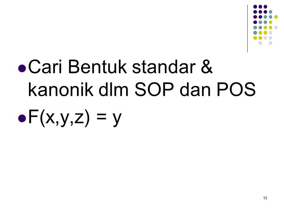 Cari Bentuk standar & kanonik dlm SOP dan POS