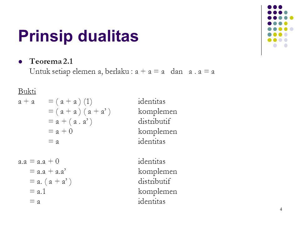 Prinsip dualitas Teorema 2.1