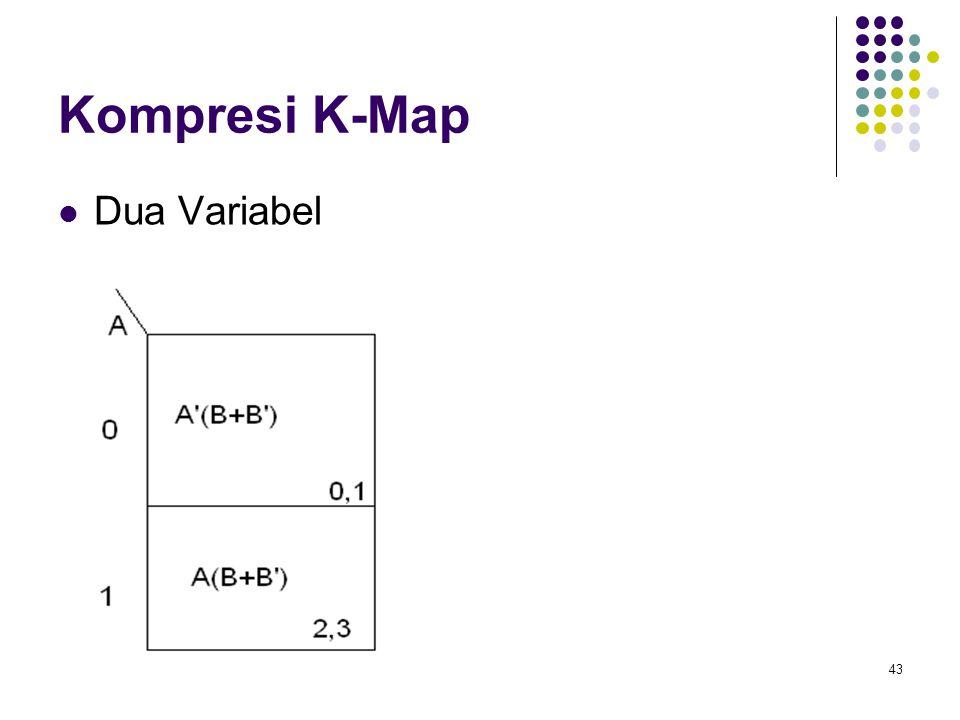 Kompresi K-Map Dua Variabel