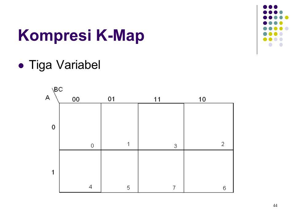 Kompresi K-Map Tiga Variabel