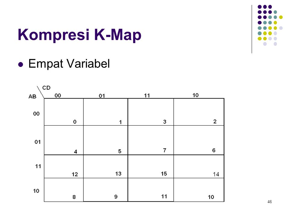 Kompresi K-Map Empat Variabel 14