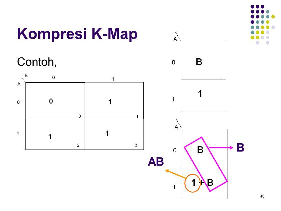 Kompresi K-Map Contoh, B AB