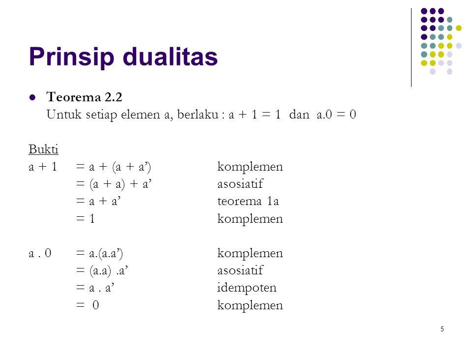 Prinsip dualitas Teorema 2.2