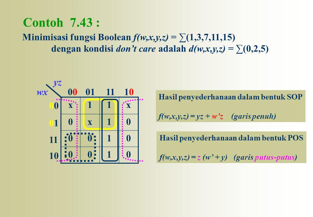Contoh 7.43 : Minimisasi fungsi Boolean f(w,x,y,z) = ∑(1,3,7,11,15)