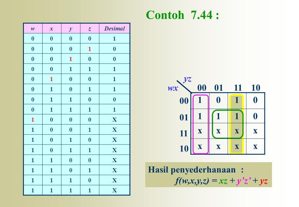 Contoh 7.44 : 1 x yz wx 00 01 11 10 Hasil penyederhanaan :
