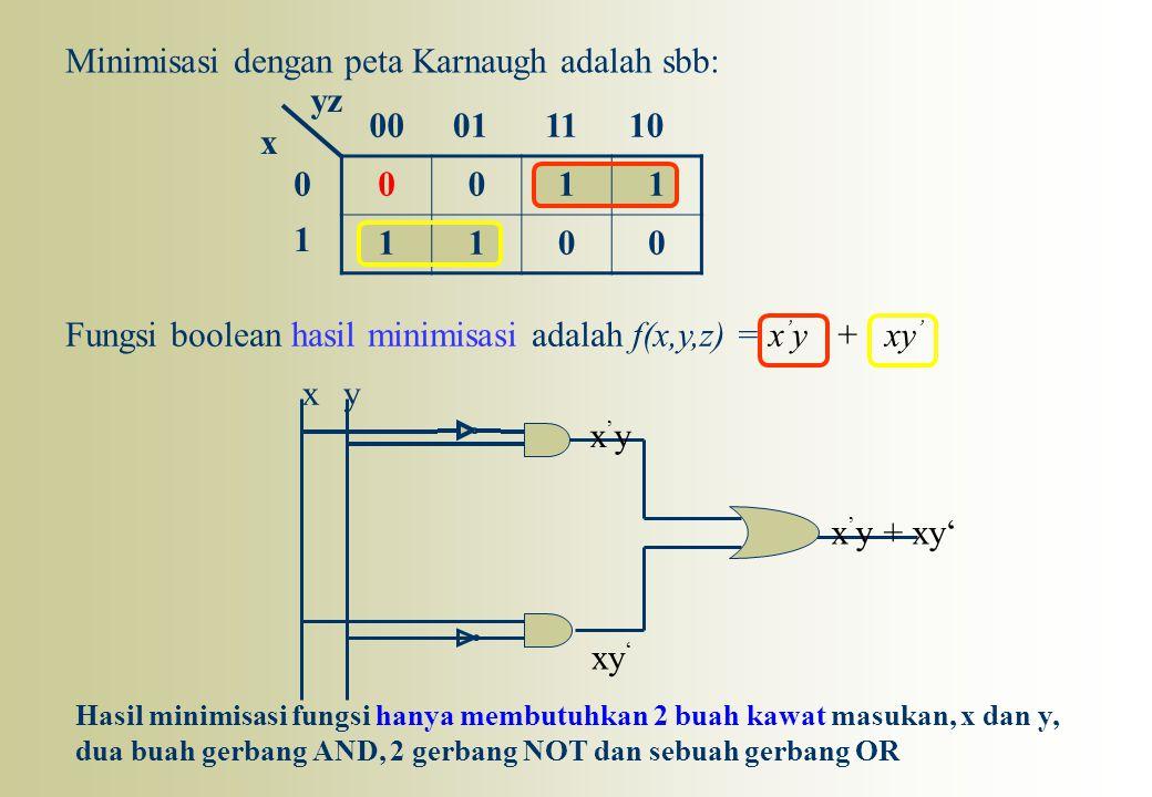 Minimisasi dengan peta Karnaugh adalah sbb: