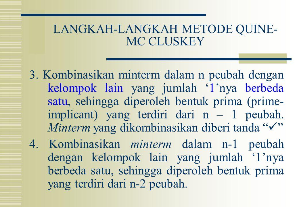 LANGKAH-LANGKAH METODE QUINE-MC CLUSKEY