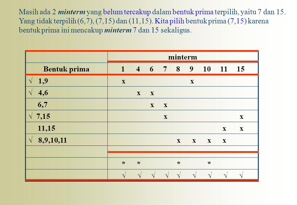 Masih ada 2 minterm yang belum tercakup dalam bentuk prima terpilih, yaitu 7 dan 15.