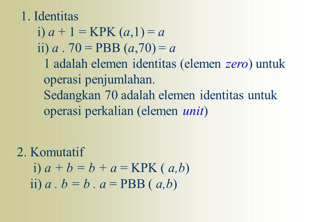 1. Identitas i) a + 1 = KPK (a,1) = a. ii) a . 70 = PBB (a,70) = a. 1 adalah elemen identitas (elemen zero) untuk operasi penjumlahan.