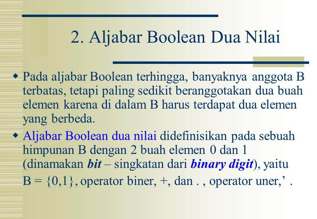 2. Aljabar Boolean Dua Nilai