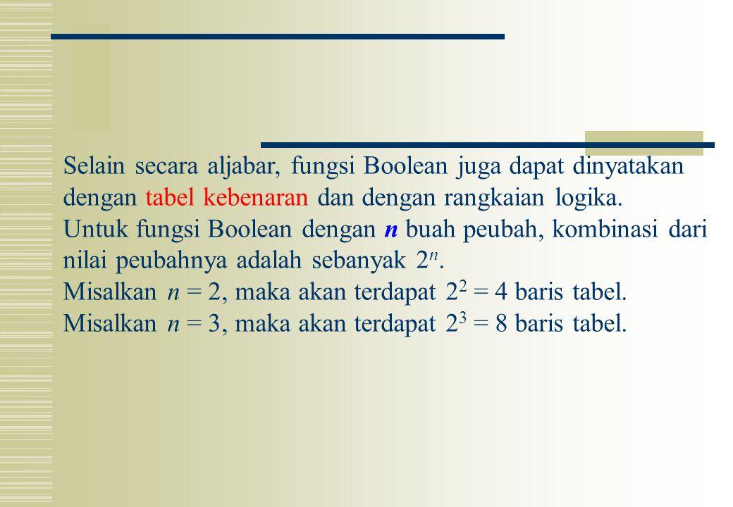Selain secara aljabar, fungsi Boolean juga dapat dinyatakan
