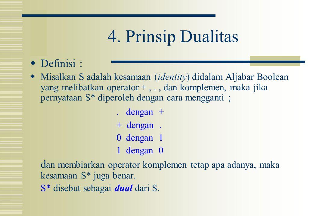 4. Prinsip Dualitas Definisi : . dengan +