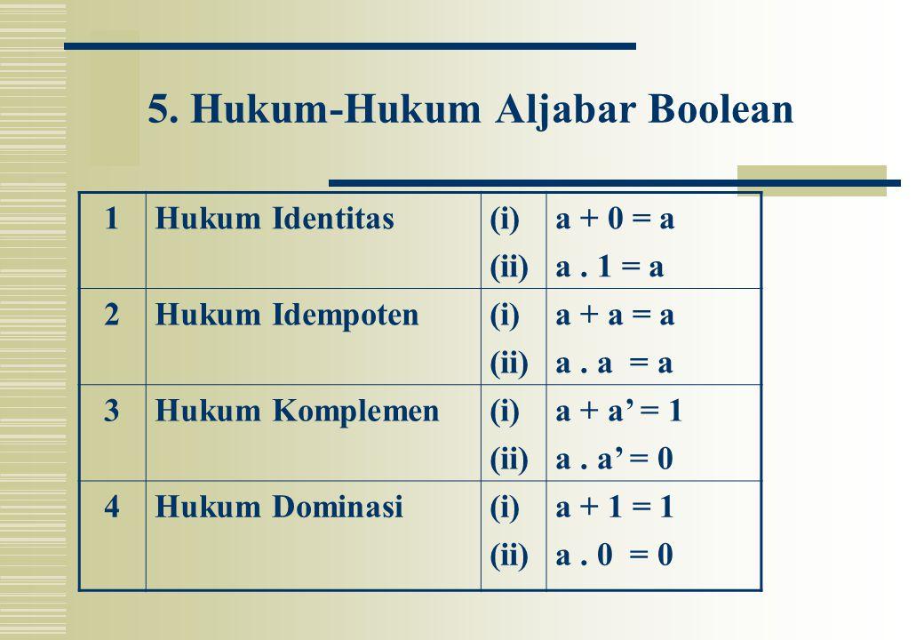 5. Hukum-Hukum Aljabar Boolean