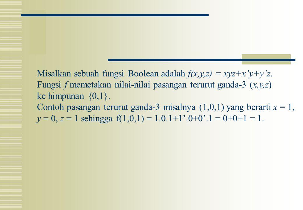 Misalkan sebuah fungsi Boolean adalah f(x,y,z) = xyz+x'y+y'z.