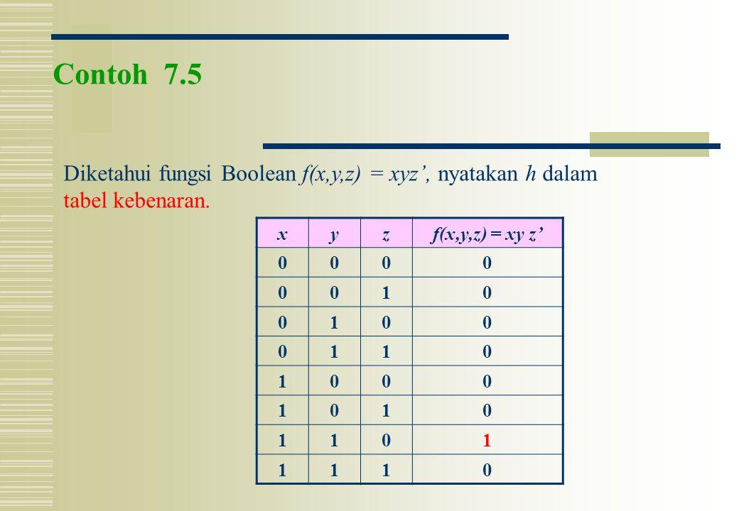 Contoh 7.5 Diketahui fungsi Boolean f(x,y,z) = xyz', nyatakan h dalam