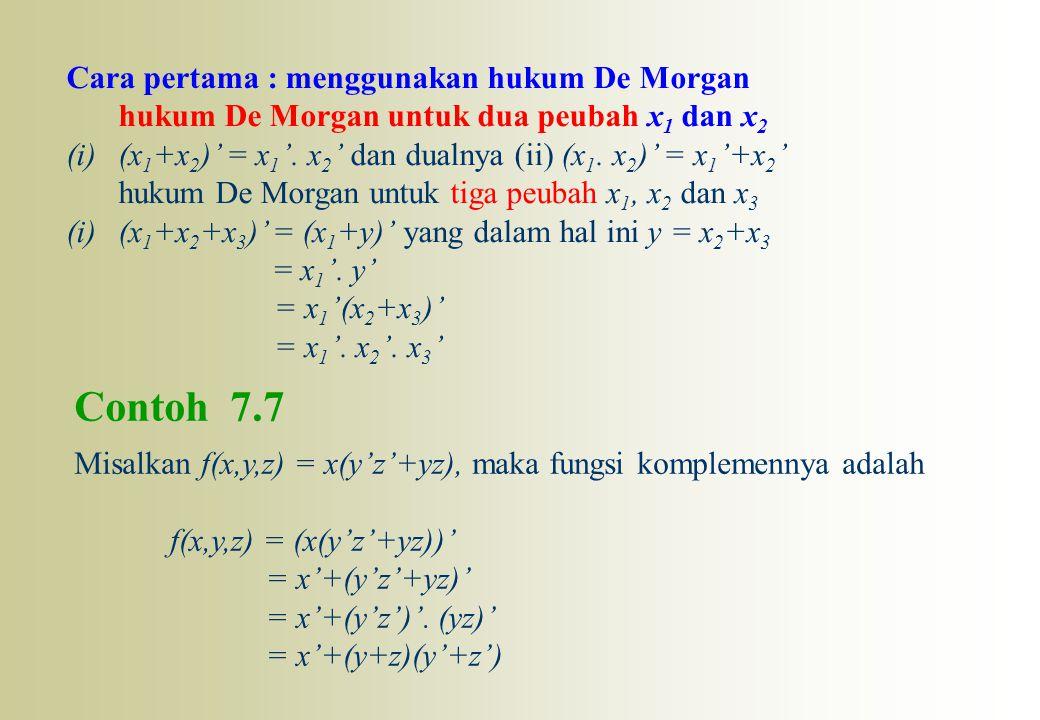 Contoh 7.7 Cara pertama : menggunakan hukum De Morgan
