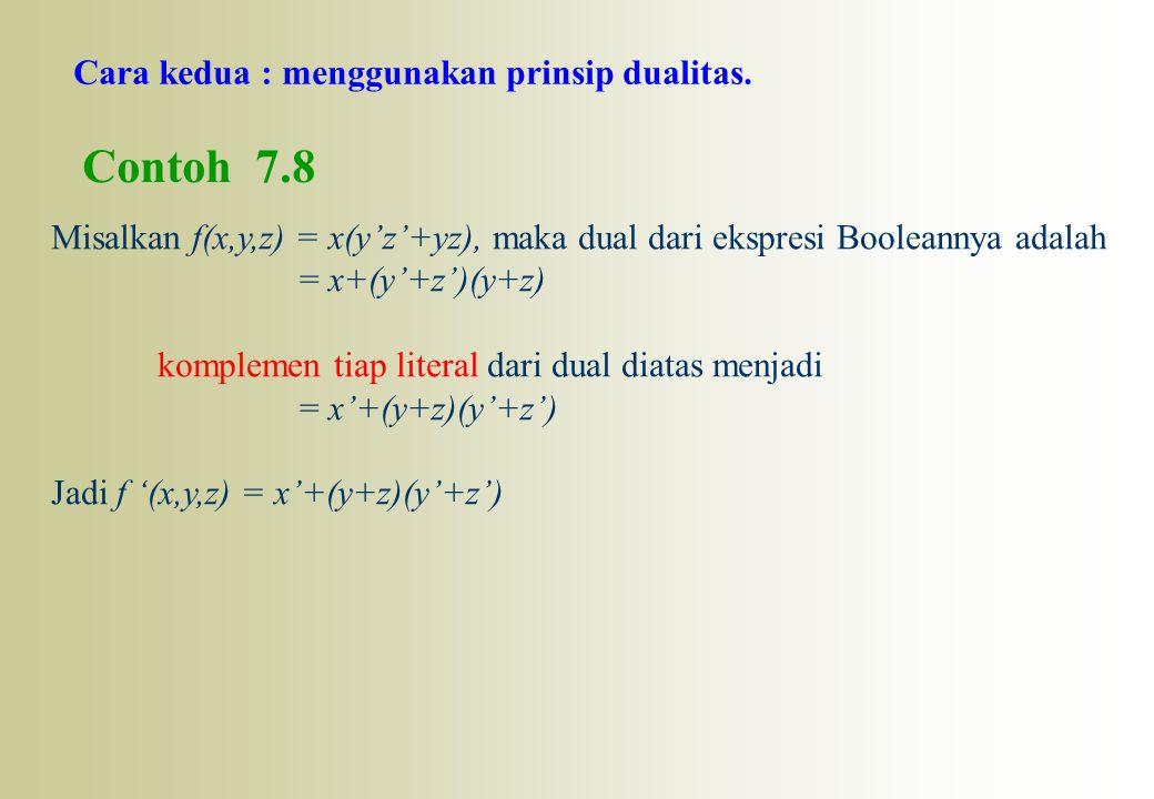 Contoh 7.8 Cara kedua : menggunakan prinsip dualitas.