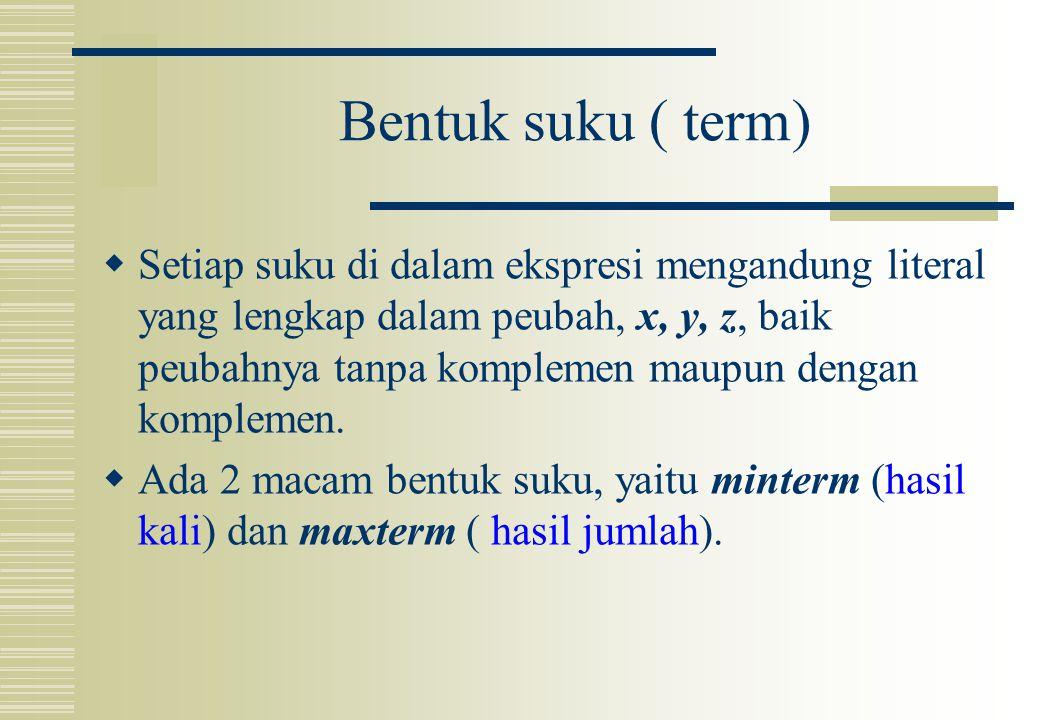 Bentuk suku ( term)