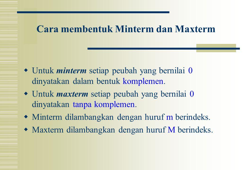 Cara membentuk Minterm dan Maxterm