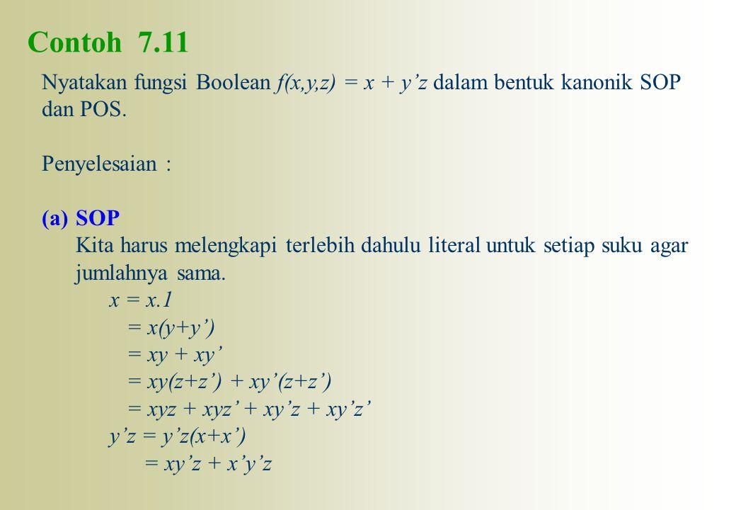Contoh 7.11 Nyatakan fungsi Boolean f(x,y,z) = x + y'z dalam bentuk kanonik SOP. dan POS. Penyelesaian :