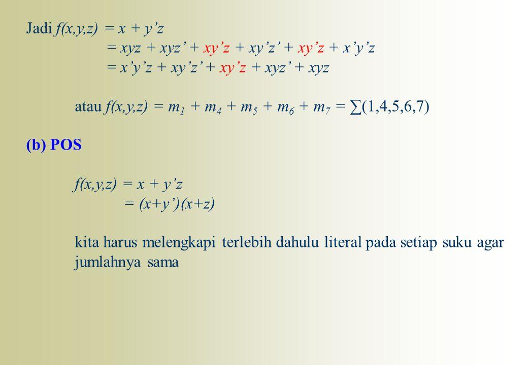 Jadi f(x,y,z) = x + y'z = xyz + xyz' + xy'z + xy'z' + xy'z + x'y'z. = x'y'z + xy'z' + xy'z + xyz' + xyz.