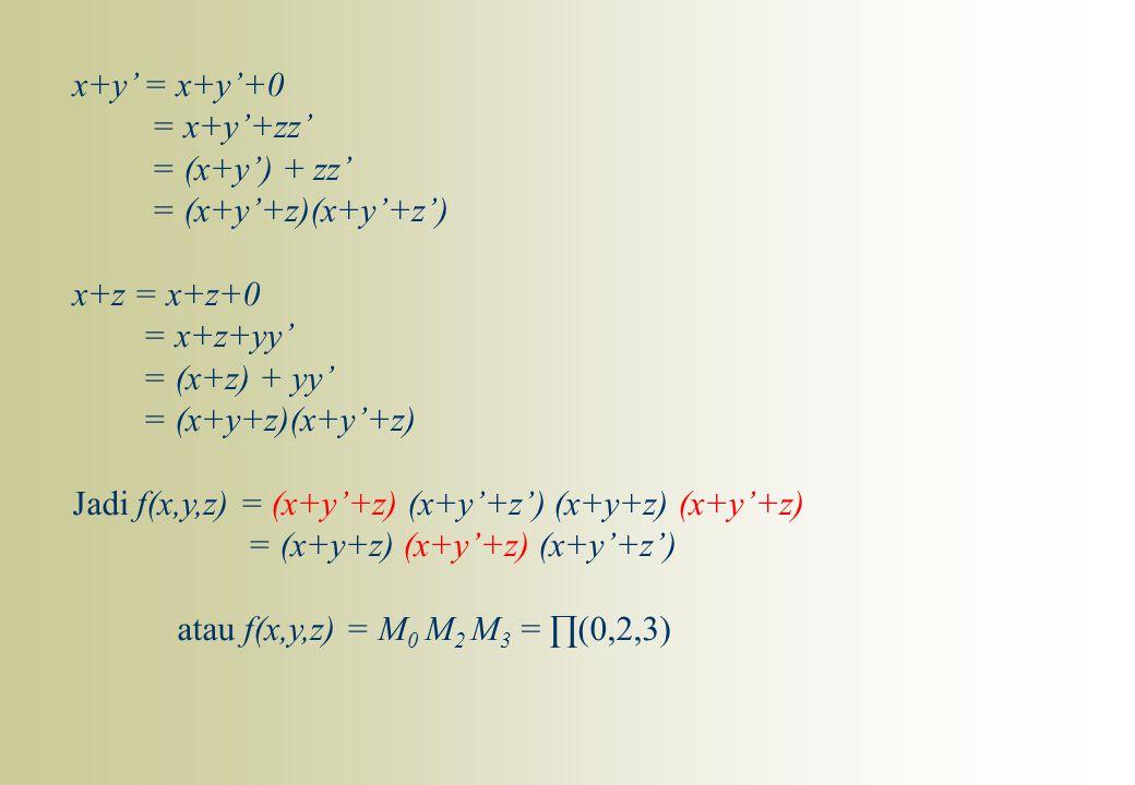 x+y' = x+y'+0 = x+y'+zz' = (x+y') + zz' = (x+y'+z)(x+y'+z') x+z = x+z+0. = x+z+yy' = (x+z) + yy'