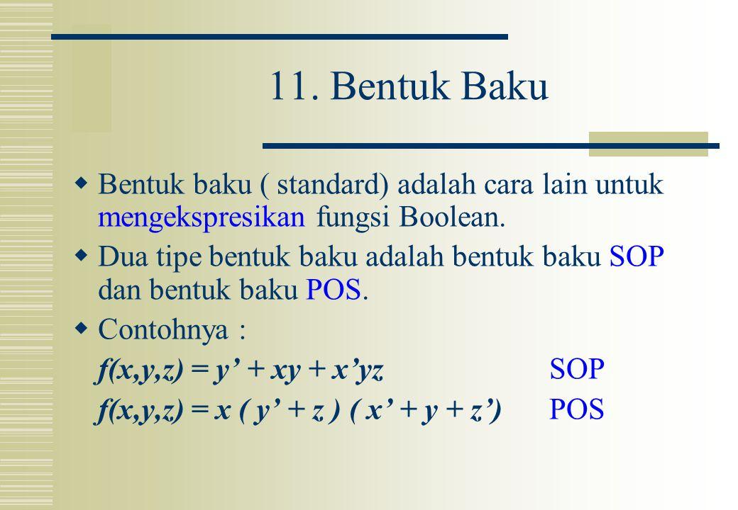 11. Bentuk Baku Bentuk baku ( standard) adalah cara lain untuk mengekspresikan fungsi Boolean.