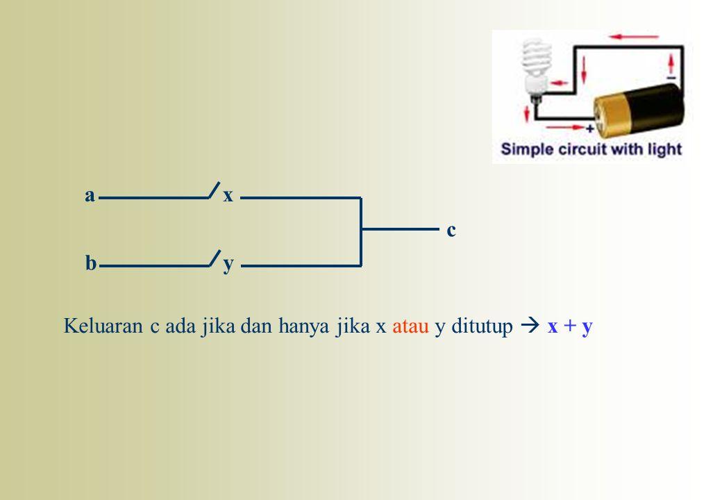 a x b y c Keluaran c ada jika dan hanya jika x atau y ditutup  x + y