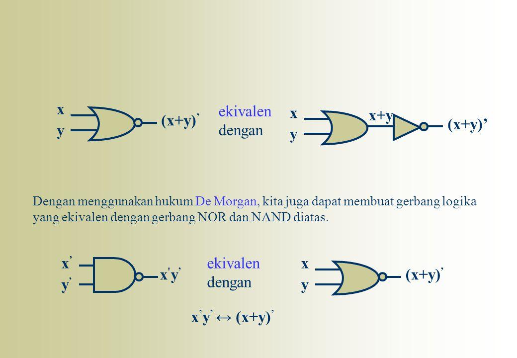 x y (x+y)' ekivalen dengan x y x+y (x+y)' y' x' x y' ekivalen dengan x